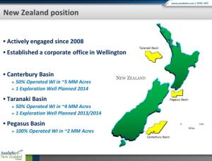 NZ Exploritory Position